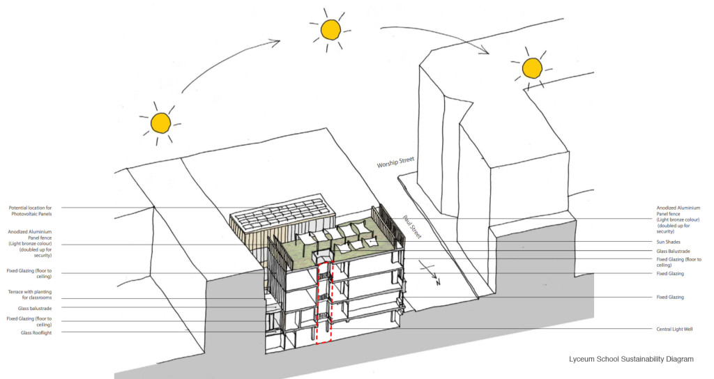 Rise blog rise design studio latest news page 2 for Sustainable design architecture